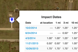 Show Hail Impact Dates for Any House